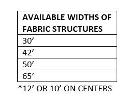 FABRIC STRUCTURE TABLE